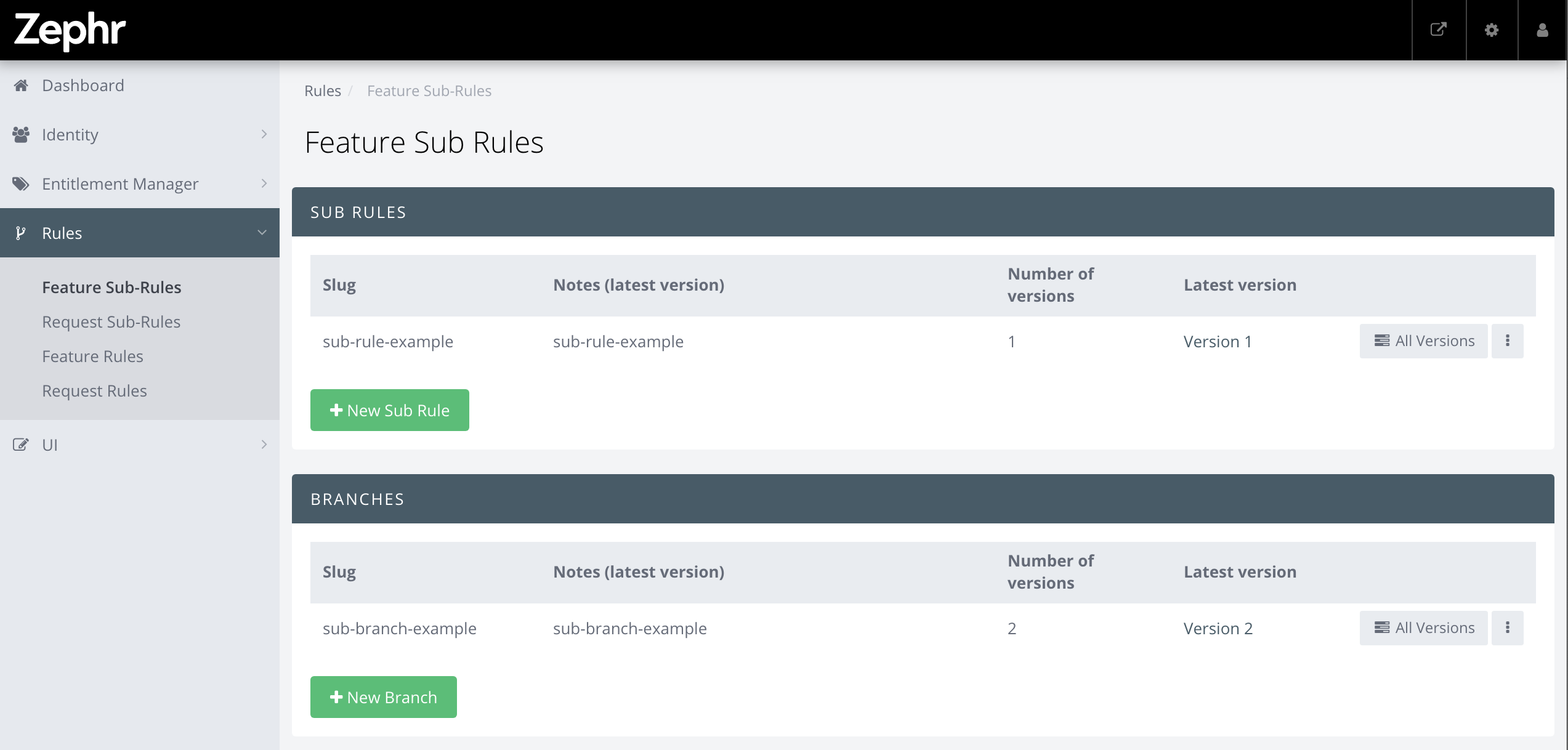 Sub Rules section of the Admin Console