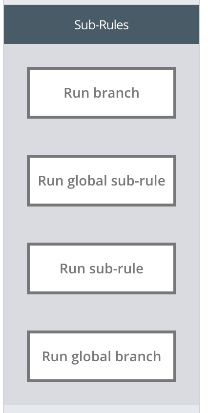 Shows Sub Rule Node options within the Rule Builder